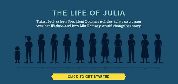 obama-julia-infographic