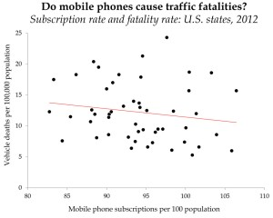 We need about two phones per person to eliminate traffic fatalities...