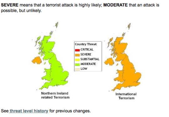 MI5 threat level graphic